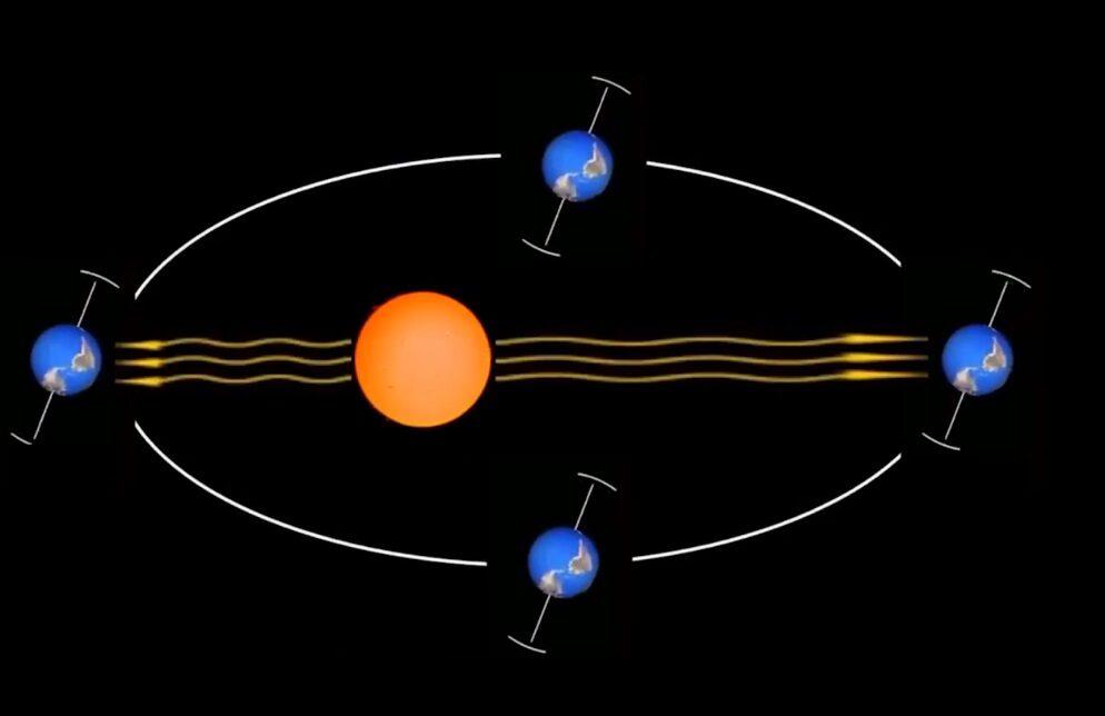 Эксцентричность орбиты Земли-1