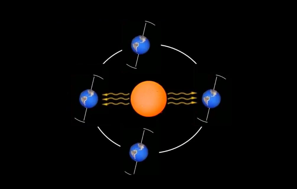 Эксцентричность орбиты Земли-2